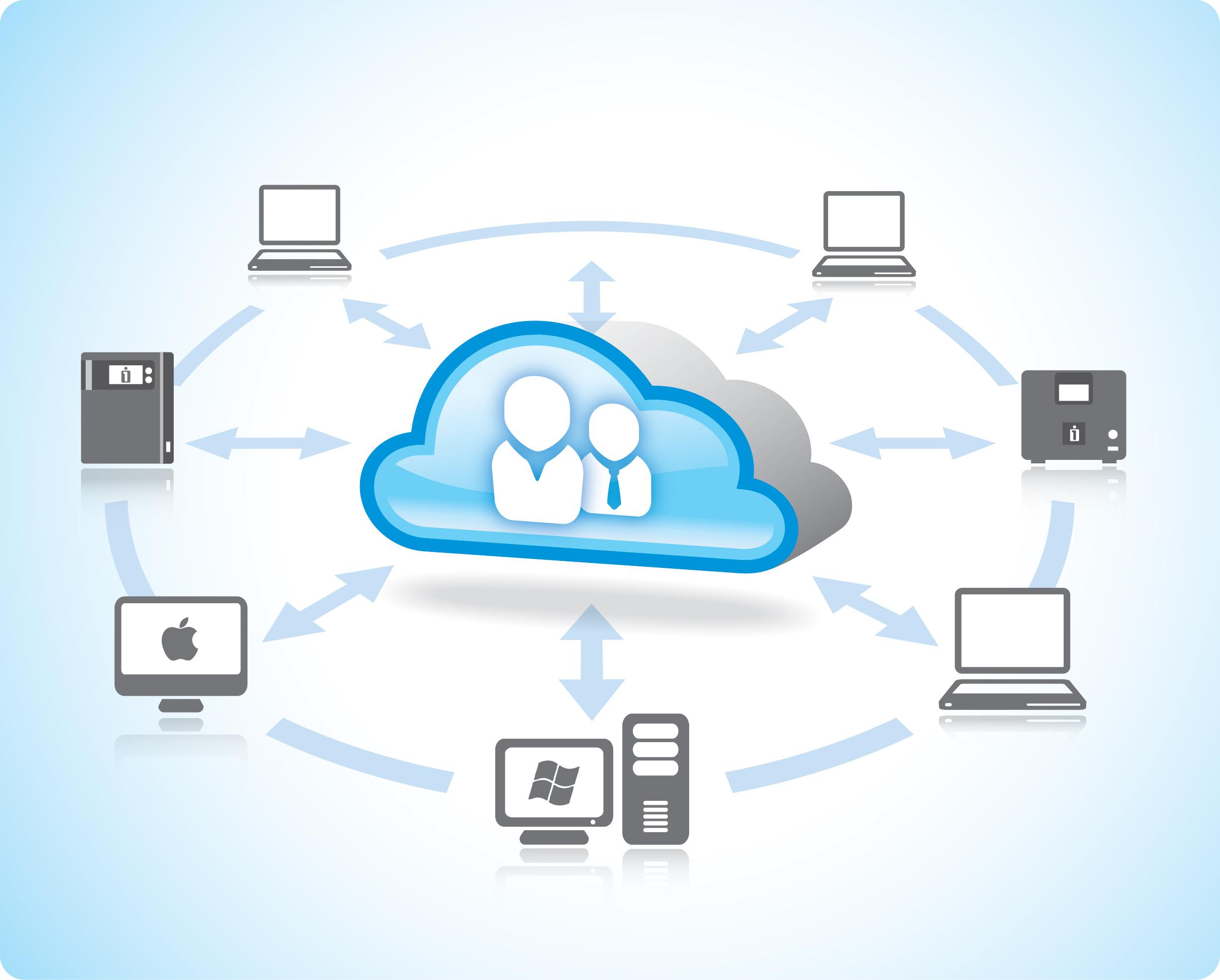 Best personal cloud storage options