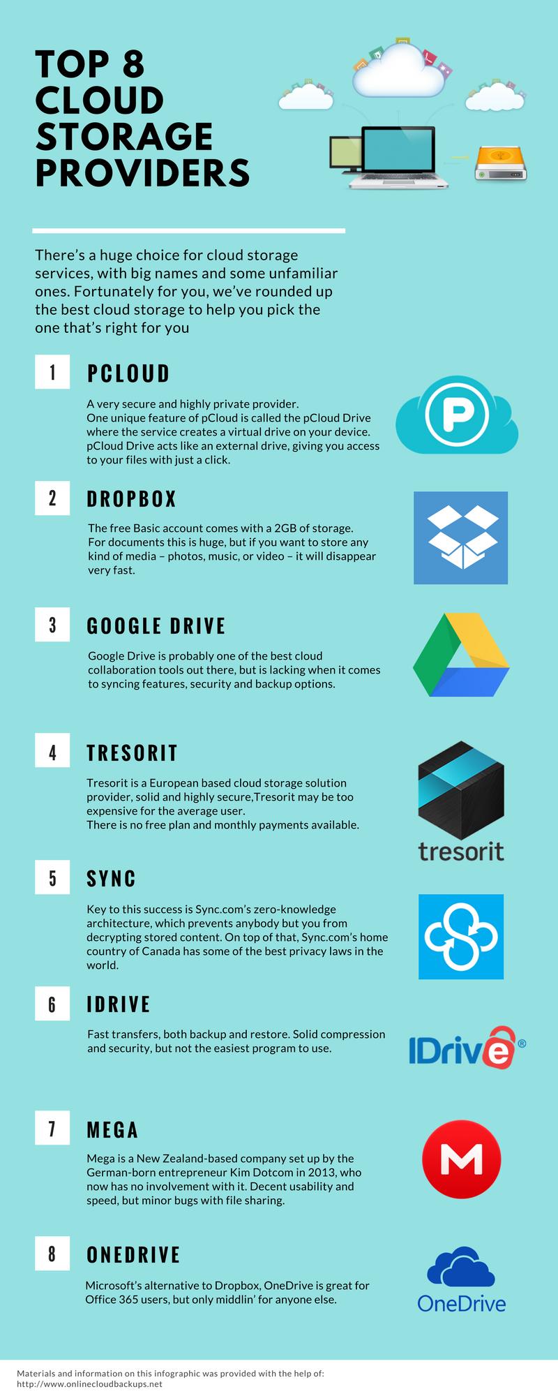 Best Cloud storage providers 2019 - Best Cloud Storage Providers